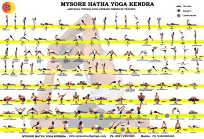 Welcome To Mysore Hatha Yoga